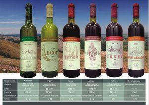 Како да се произведе вино Лихни