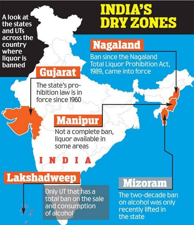 kjer alkohol v Indiji ni dovoljen