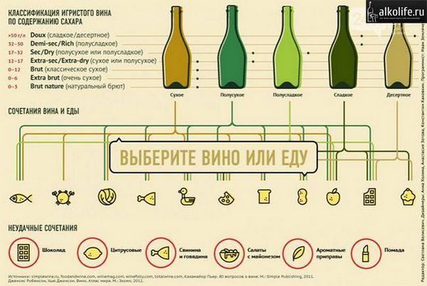odrody šampanského od pevnosti