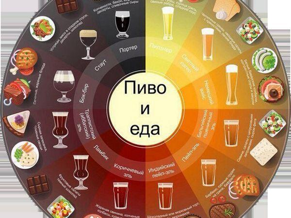Поєднання їжі і пива